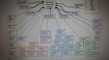 The Strategic Logic of Women in Jihadi Organizations