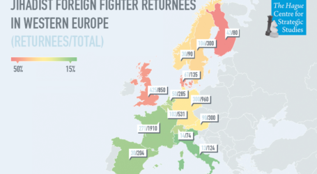 Foreign fighters di rientro in Europa. Sono già qui.