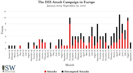 L'espansione della campagna di radicalizzazione di Isis in Europa